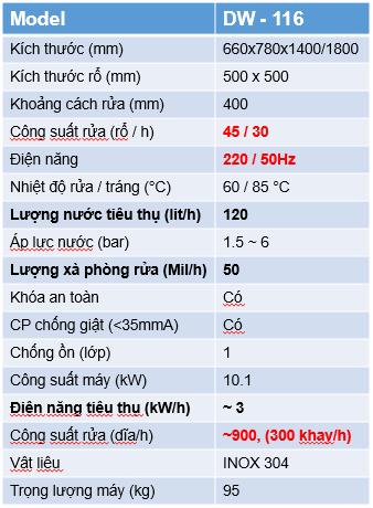 Thông số KT DW-116.V01