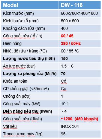 Thông số KT DW-118.V01