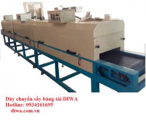 Dây chuyền băng tải sấy tuần hoàn DIWA