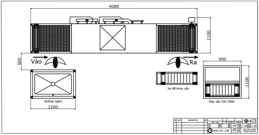 BV bố trí lắp đặt DWS-2000L và DW-618